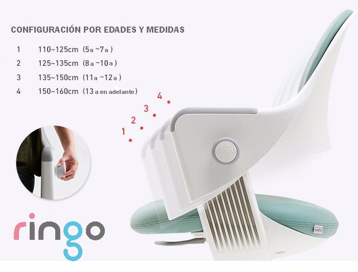 Configuración-medidas-y-edades-RINGO